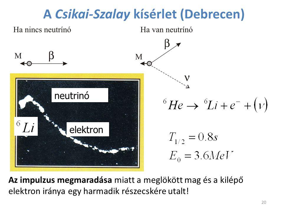 A Csikai-Szalay kísérlet (Debrecen)