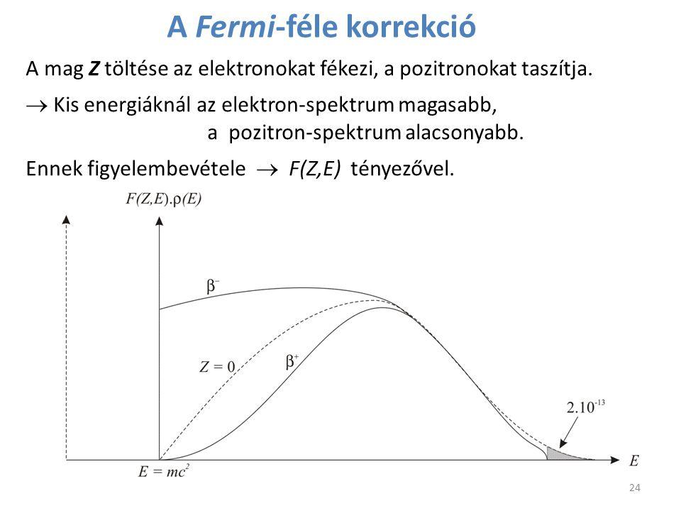 A Fermi-féle korrekció