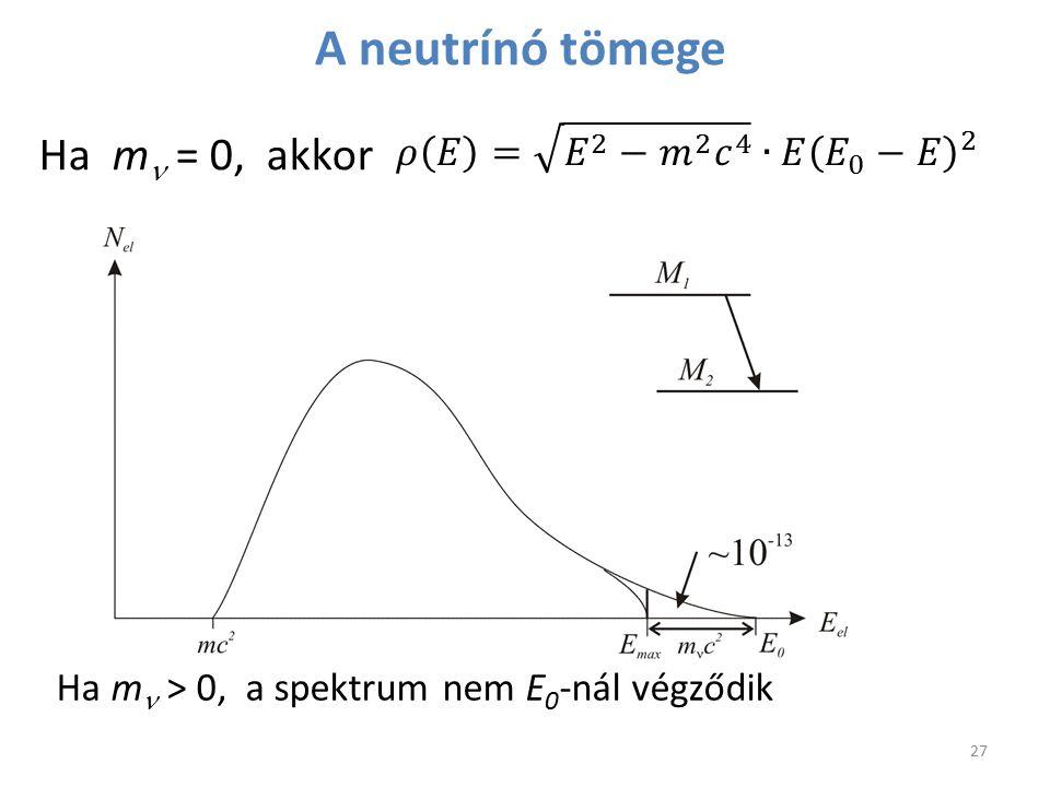 A neutrínó tömege Ha mn = 0, akkor 𝜌 𝐸 = 𝐸 2 − 𝑚 2 𝑐 4 ∙𝐸 𝐸 0 −𝐸 2