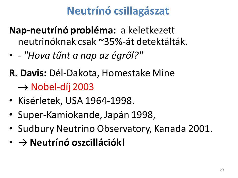 Neutrínó csillagászat