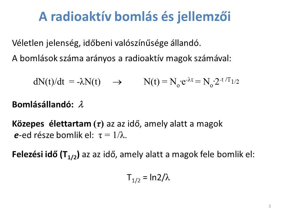 A radioaktív bomlás és jellemzői