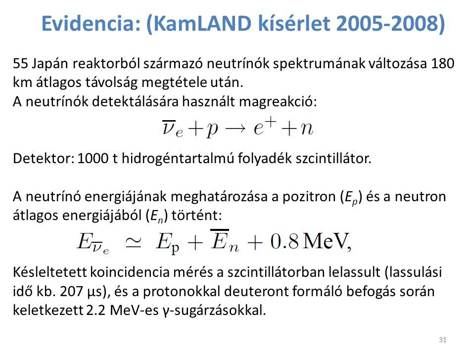 Evidencia: (KamLAND kísérlet 2005-2008)