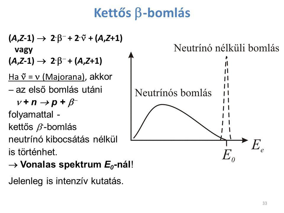 Kettős b-bomlás (A,Z-1) ® 2.b- + 2.ñ + (A,Z+1) vagy