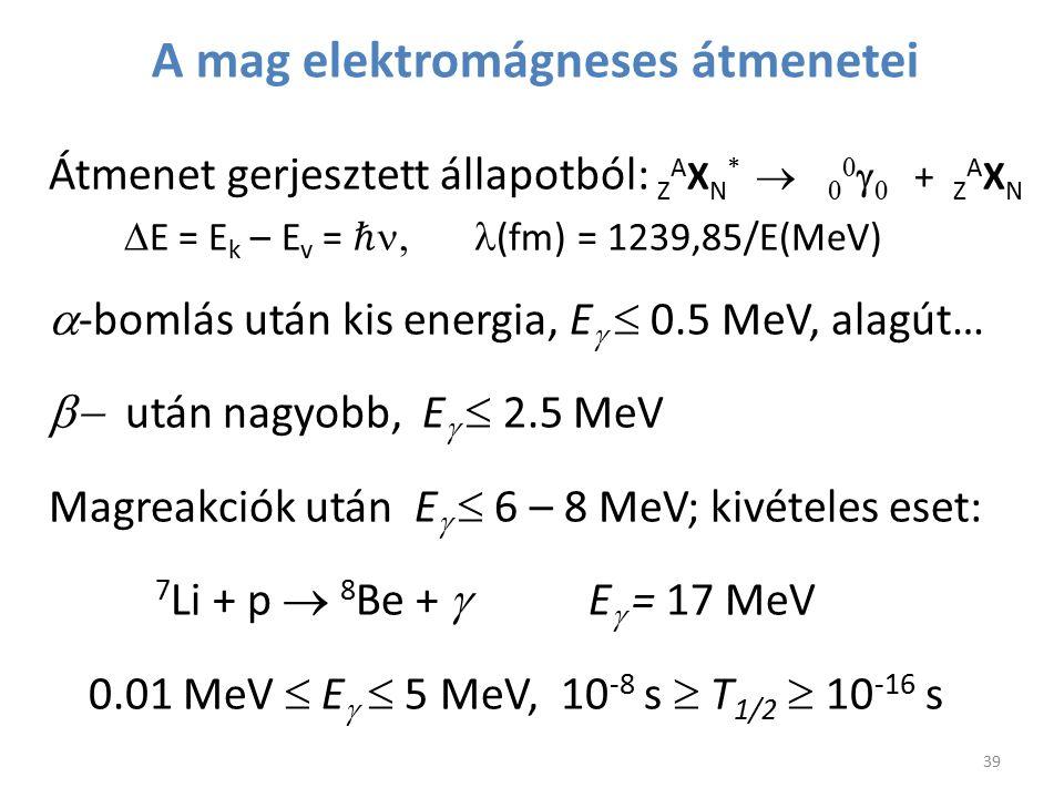 A mag elektromágneses átmenetei