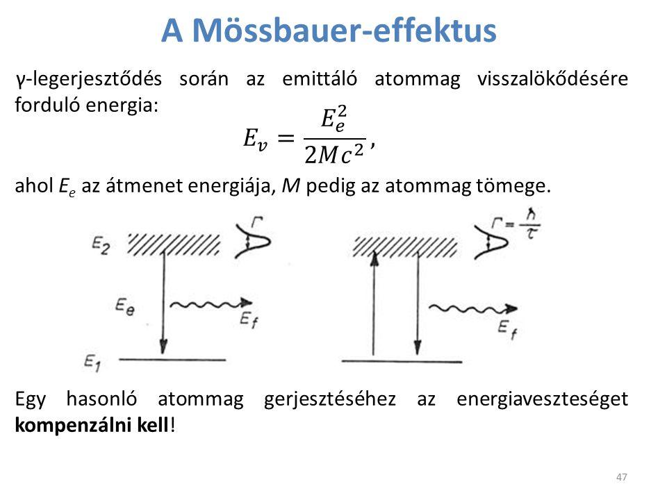 A Mössbauer-effektus 𝐸 𝑣 = 𝐸 𝑒 2 2𝑀 𝑐 2 ,
