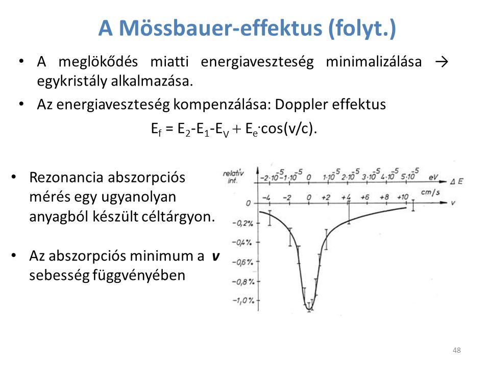 A Mössbauer-effektus (folyt.)