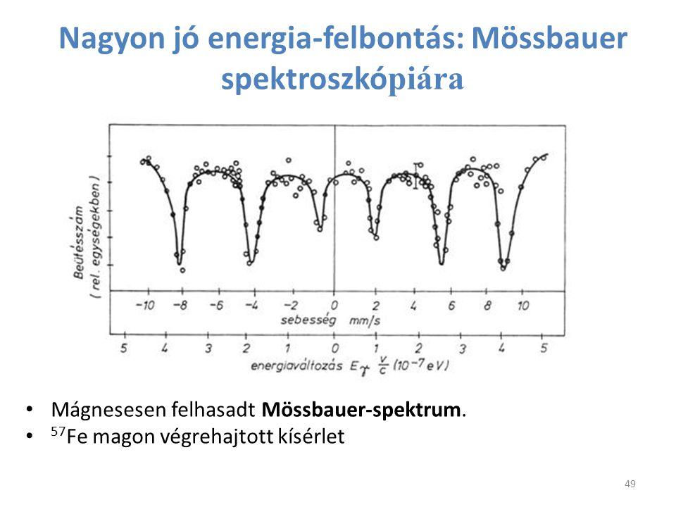 Nagyon jó energia-felbontás: Mössbauer spektroszkópiára