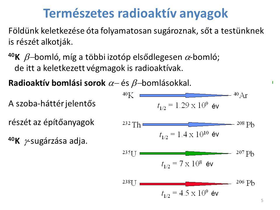 Természetes radioaktív anyagok