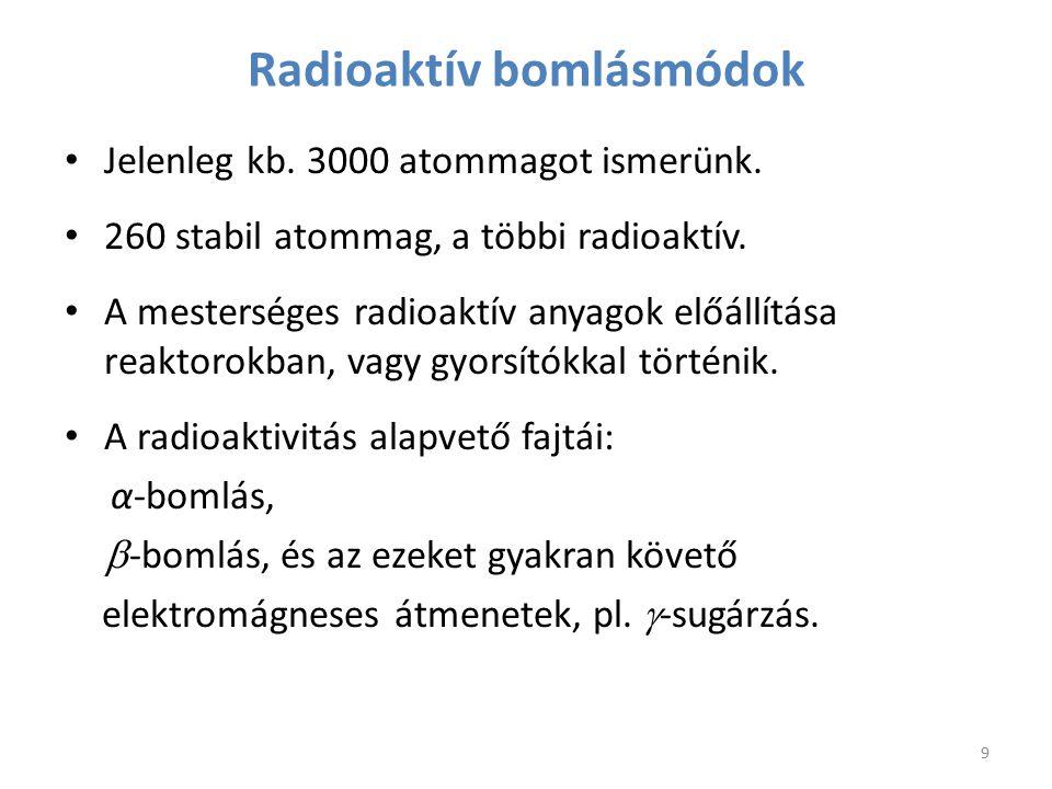 Radioaktív bomlásmódok