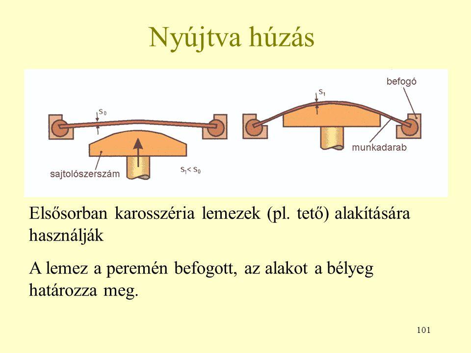 Nyújtva húzás Elsősorban karosszéria lemezek (pl. tető) alakítására használják.