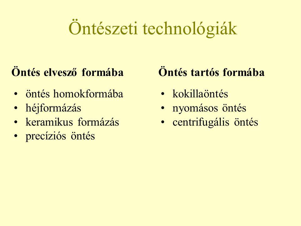 Öntészeti technológiák