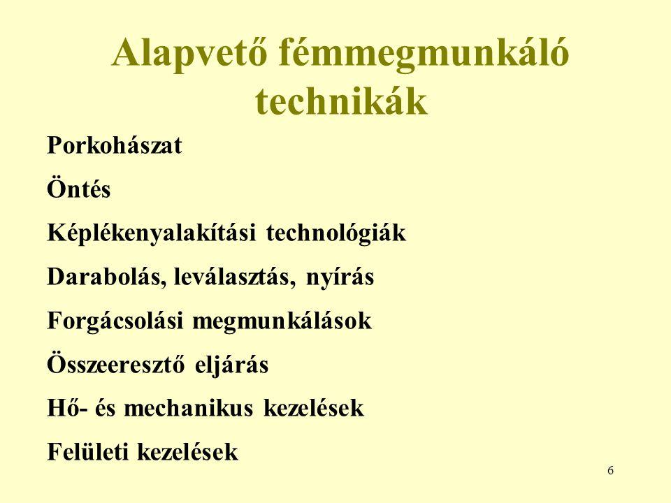 Alapvető fémmegmunkáló technikák