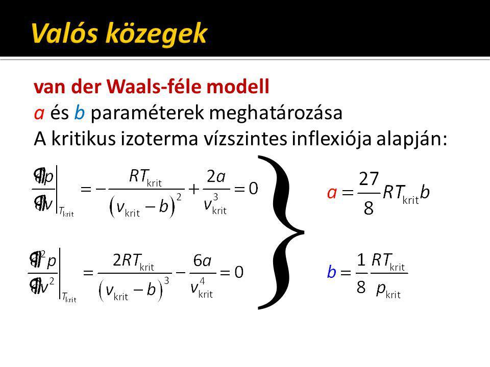 Valós közegek van der Waals-féle modell a és b paraméterek meghatározása A kritikus izoterma vízszintes inflexiója alapján: