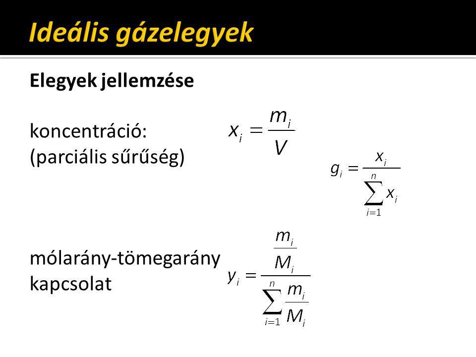Ideális gázelegyek Elegyek jellemzése koncentráció: (parciális sűrűség) mólarány-tömegarány kapcsolat