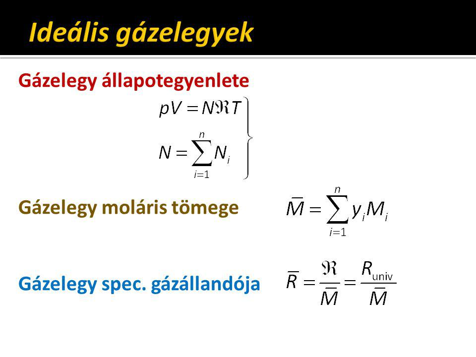 Ideális gázelegyek Gázelegy állapotegyenlete Gázelegy moláris tömege Gázelegy spec. gázállandója