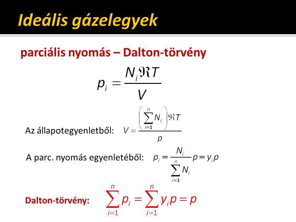 Ideális gázelegyek parciális nyomás – Dalton-törvény