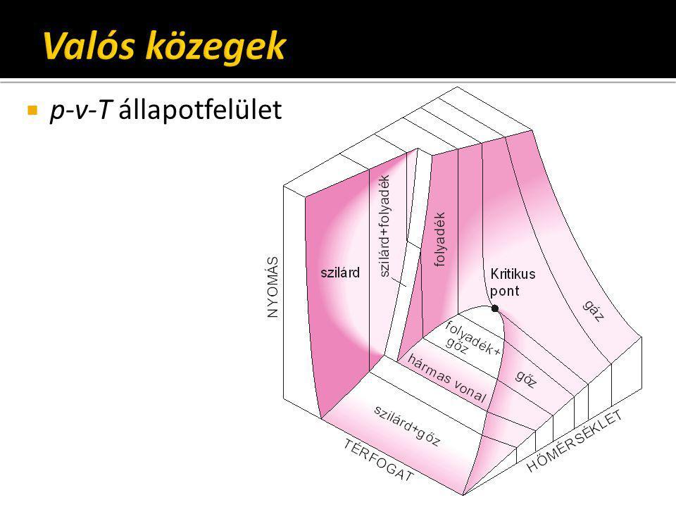 Valós közegek p-v-T állapotfelület