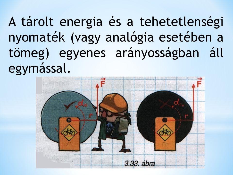 A tárolt energia és a tehetetlenségi nyomaték (vagy analógia esetében a tömeg) egyenes arányosságban áll egymással.