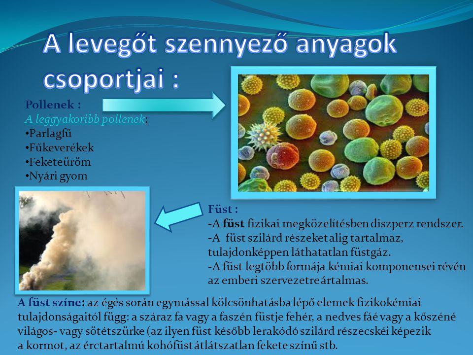 A levegőt szennyező anyagok csoportjai :
