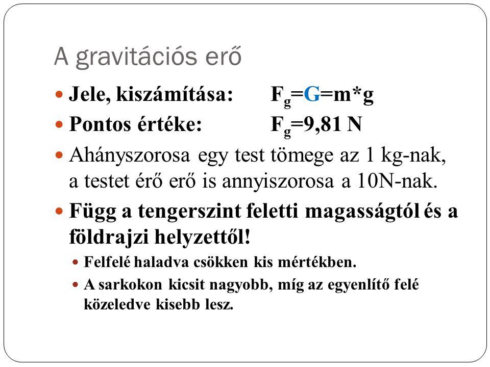 A gravitációs erő Jele, kiszámítása: Fg=G=m*g Pontos értéke: Fg=9,81 N