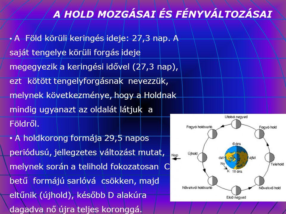 A HOLD MOZGÁSAI ÉS FÉNYVÁLTOZÁSAI