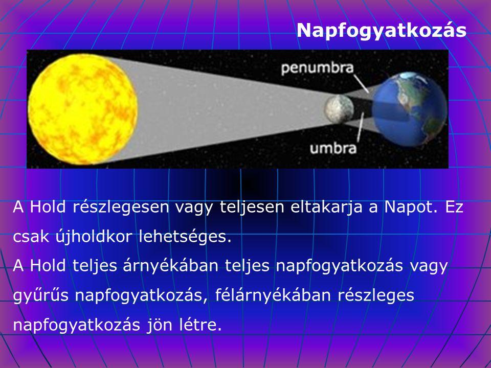 Napfogyatkozás A Hold részlegesen vagy teljesen eltakarja a Napot. Ez csak újholdkor lehetséges.
