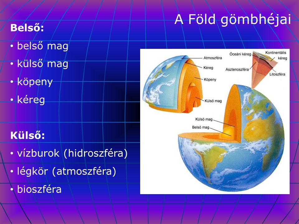 A Föld gömbhéjai Belső: belső mag külső mag köpeny kéreg Külső: