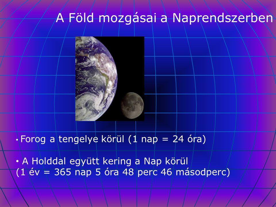 A Föld mozgásai a Naprendszerben