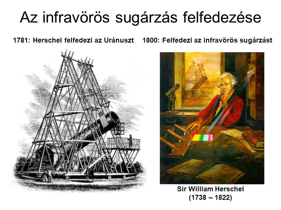 Az infravörös sugárzás felfedezése