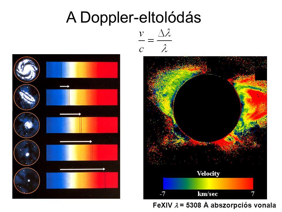 A Doppler-eltolódás FeXIV l = 5308 Å abszorpciós vonala