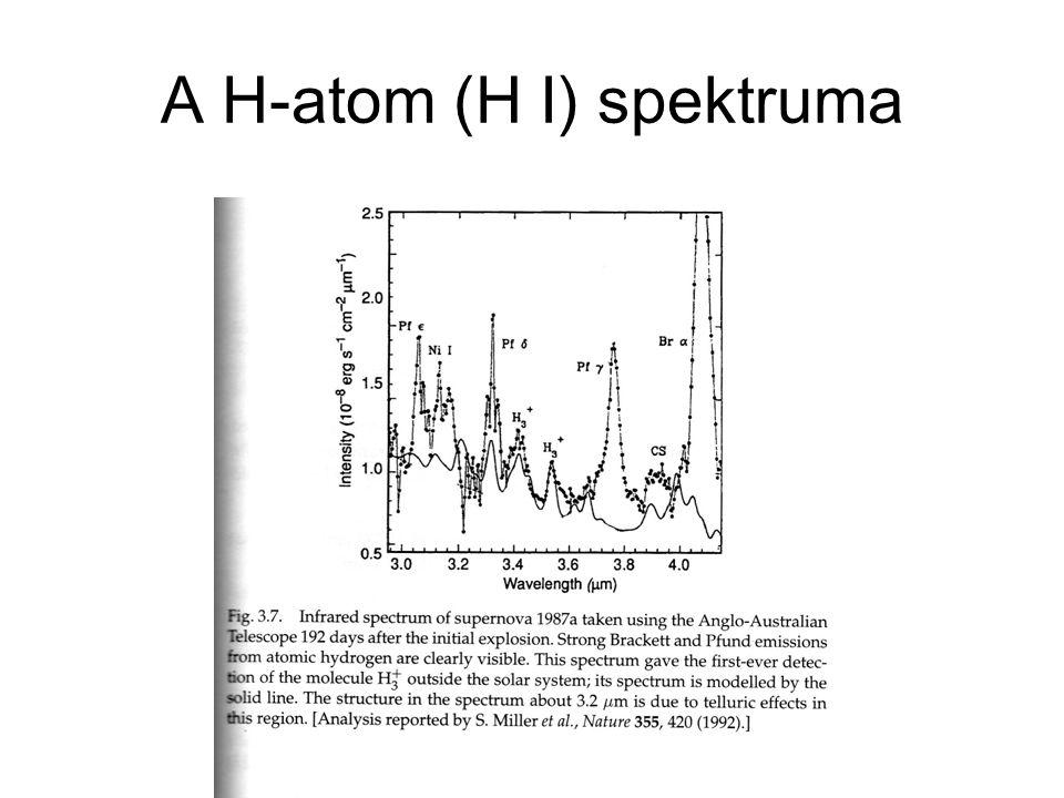 A H-atom (H I) spektruma