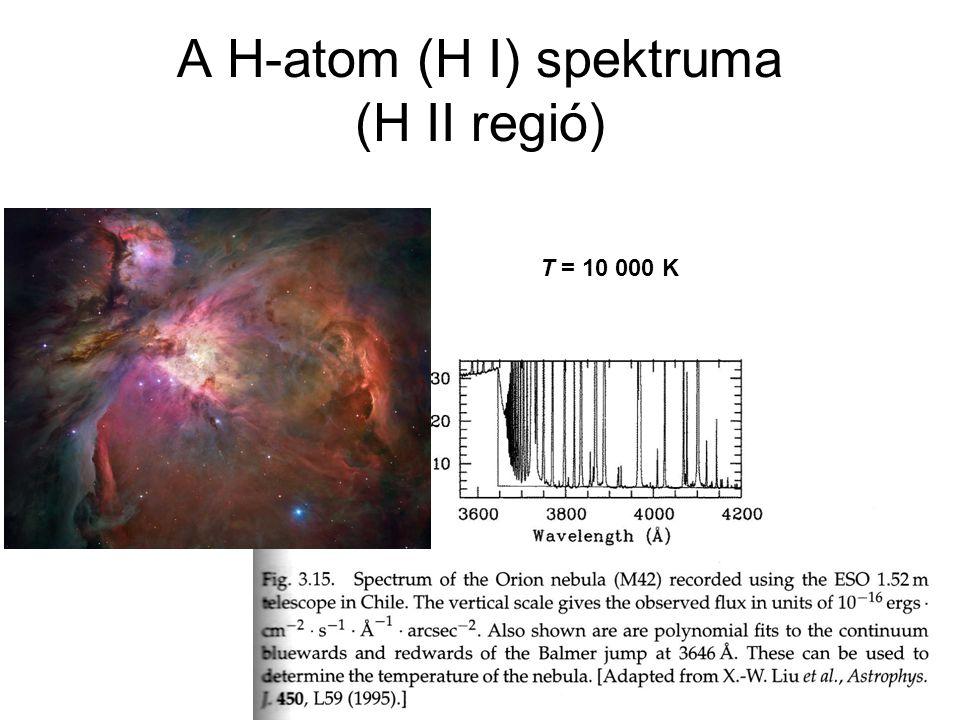 A H-atom (H I) spektruma (H II regió)