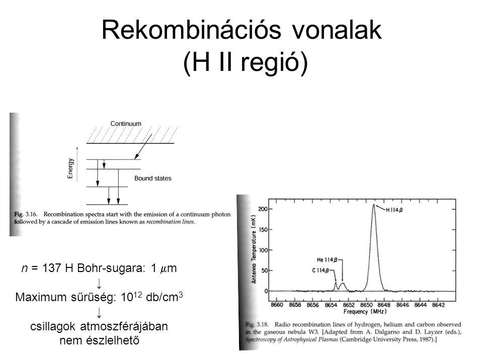 Rekombinációs vonalak (H II regió)
