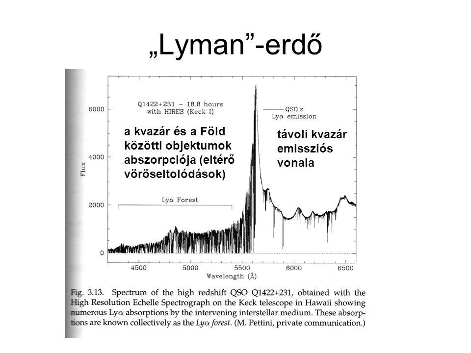 """""""Lyman -erdő a kvazár és a Föld távoli kvazár közötti objektumok"""