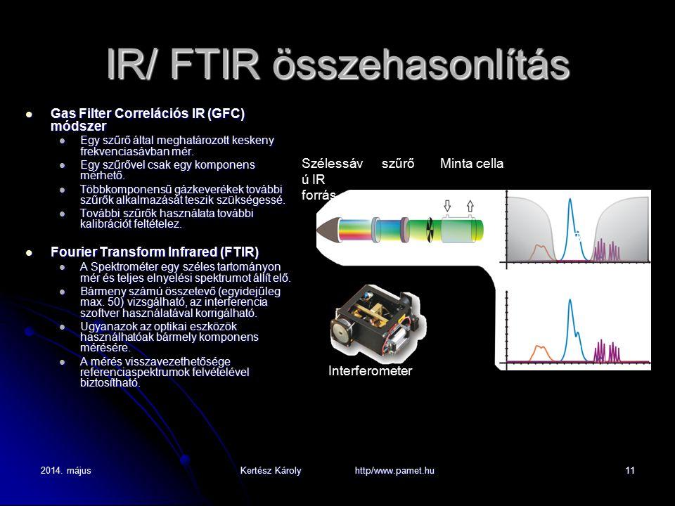 IR/ FTIR összehasonlítás
