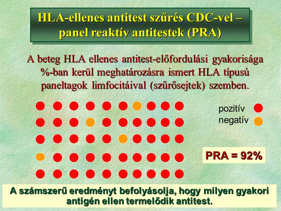 HLA-ellenes antitest szűrés CDC-vel – panel reaktív antitestek (PRA)