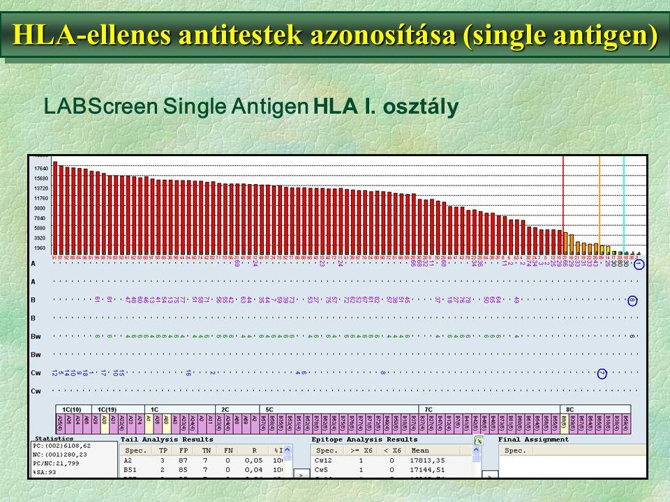 HLA-ellenes antitestek azonosítása (single antigen)
