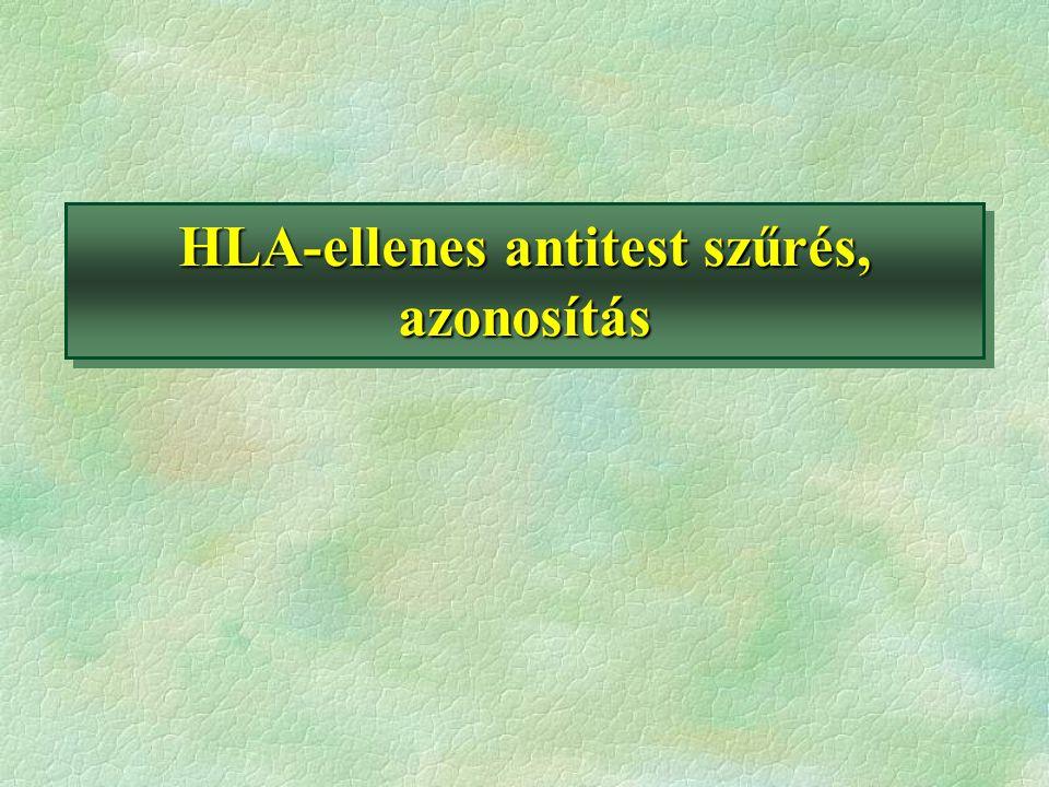 HLA-ellenes antitest szűrés, azonosítás