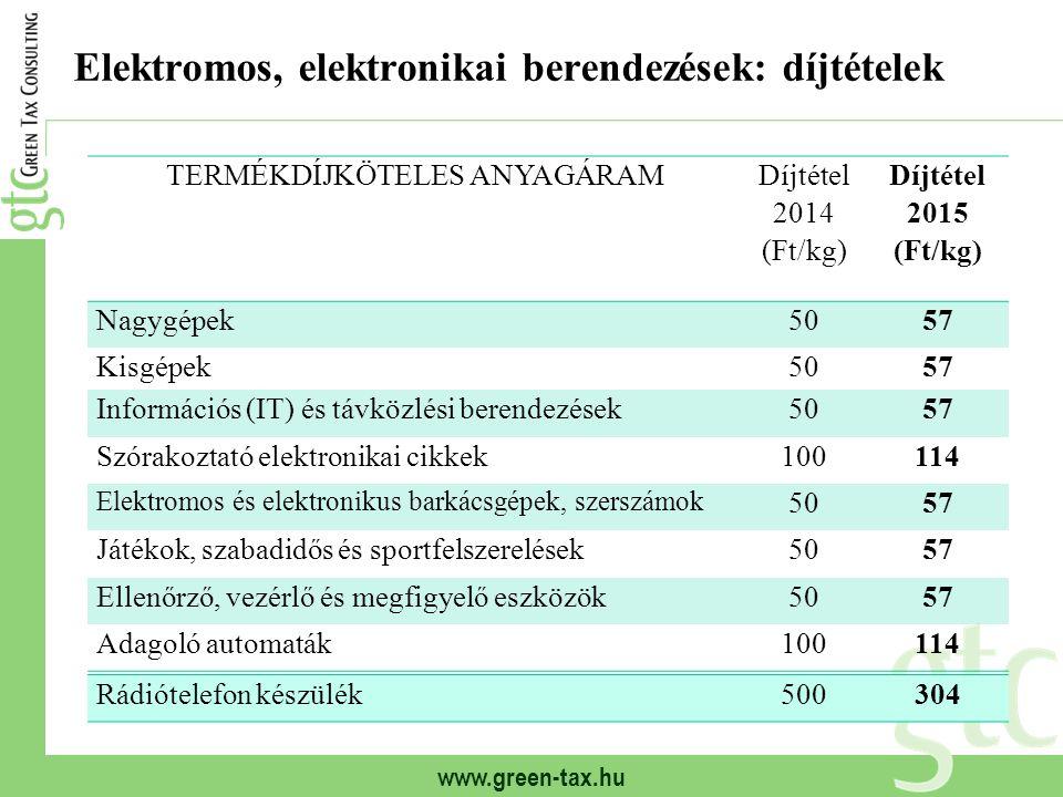 Elektromos, elektronikai berendezések: díjtételek
