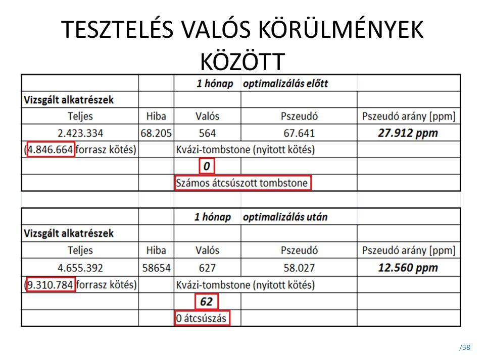 TESZTELÉS VALÓS KÖRÜLMÉNYEK KÖZÖTT