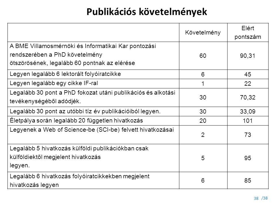 Publikációs követelmények