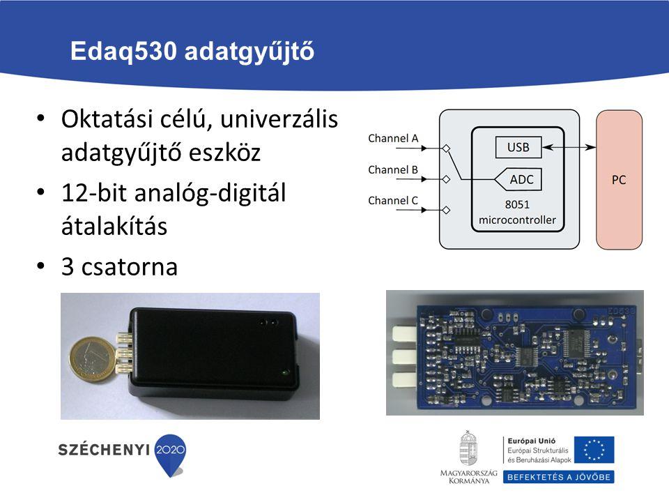 Oktatási célú, univerzális adatgyűjtő eszköz
