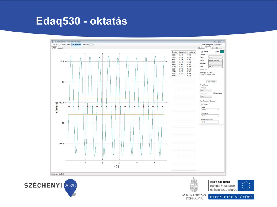 Edaq530 - oktatás