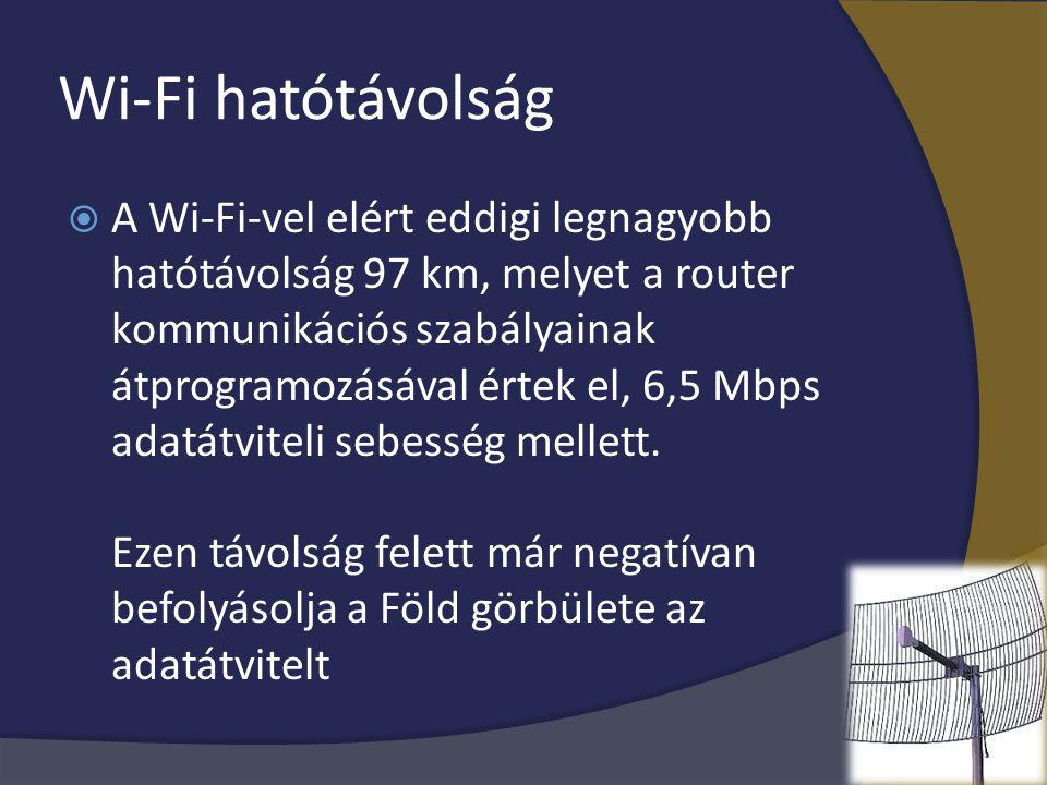 Wi-Fi hatótávolság