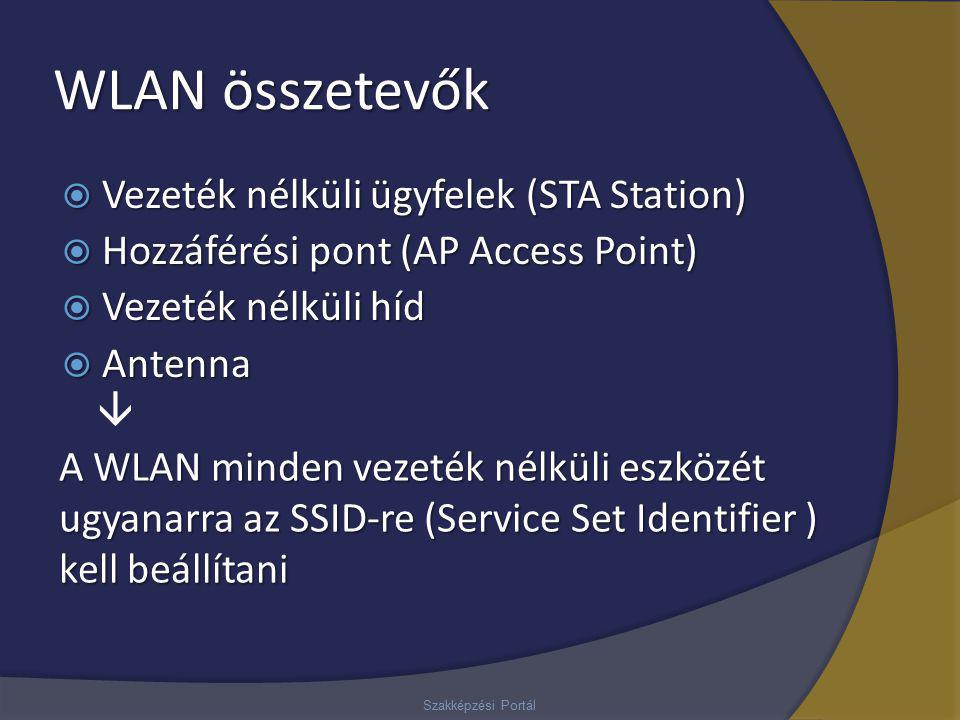 WLAN összetevők Vezeték nélküli ügyfelek (STA Station)