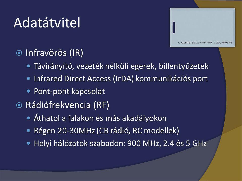 Adatátvitel Infravörös (IR) Rádiófrekvencia (RF)