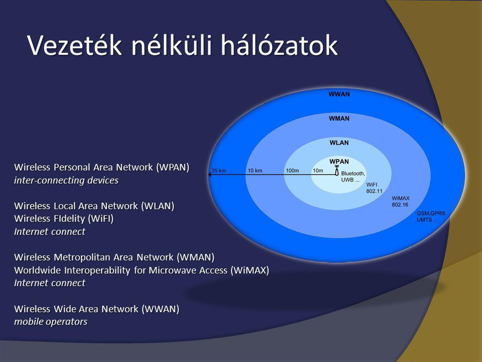 Vezeték nélküli hálózatok