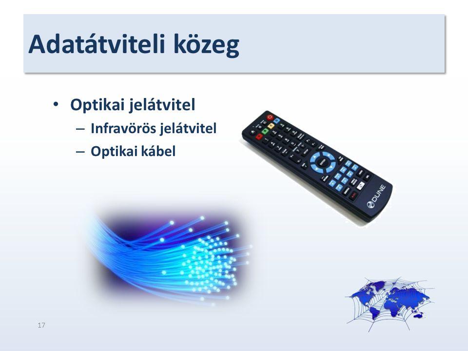 Adatátviteli közeg Optikai jelátvitel Infravörös jelátvitel