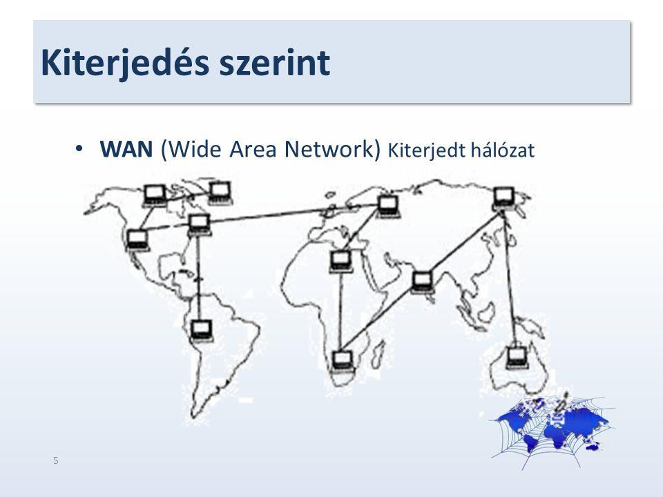 Kiterjedés szerint WAN (Wide Area Network) Kiterjedt hálózat