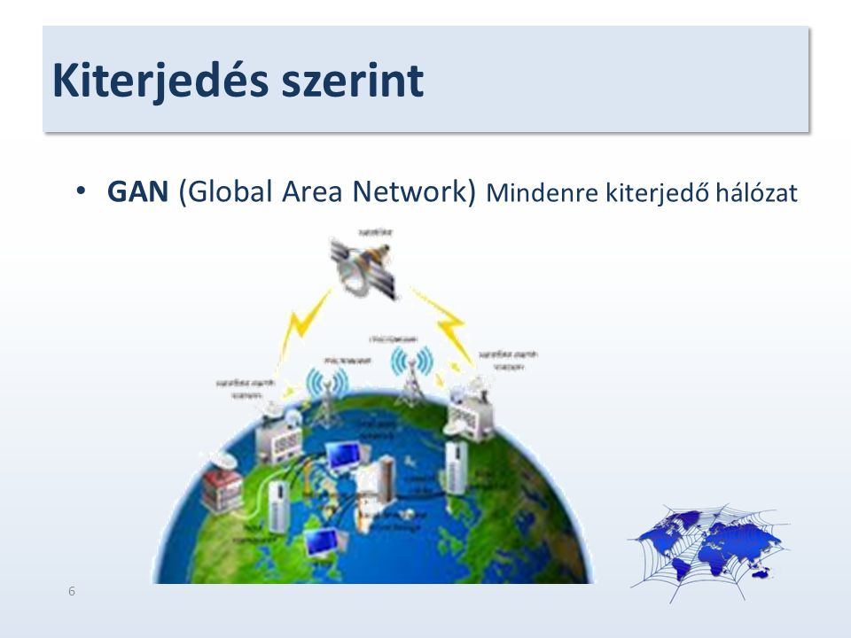 Kiterjedés szerint GAN (Global Area Network) Mindenre kiterjedő hálózat
